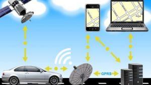 arac-takip-sistemi-fiyatları-98 elektronik